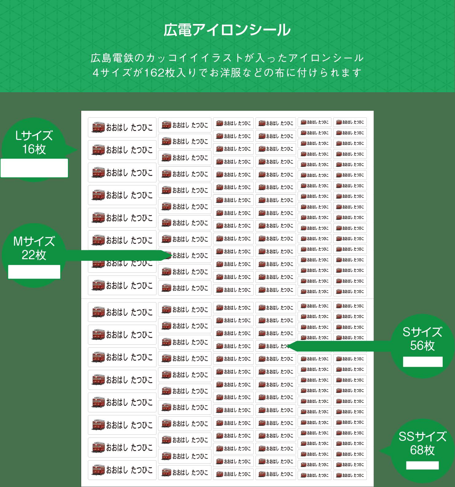 広電アイロンシール 広島電鉄のカッコイイイラストが入ったアイロンシール。4サイズが162枚入りでお洋服などの布に付けられます